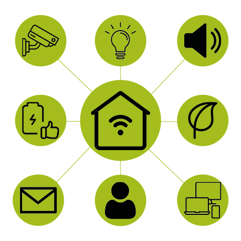 5 Tech Upgrades That Can Help Sell Your Home